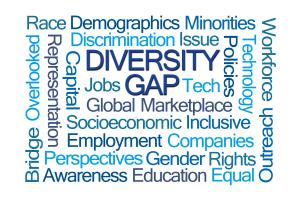 Diversity Workplace Demographics word cloud