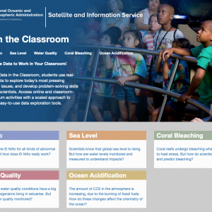 Copy of the Data in the Classroom website with students gathered in a museum looking at an exhibit.